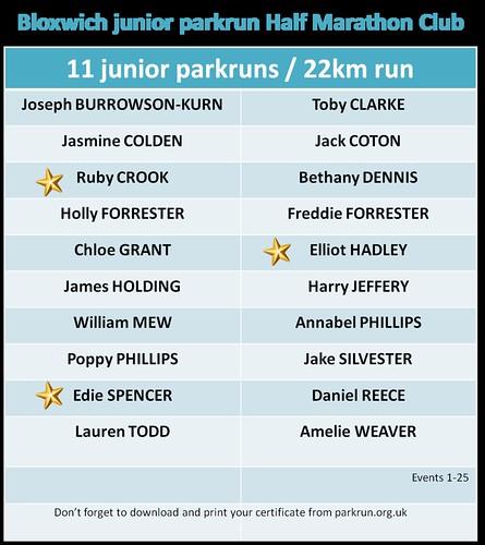 Half Marathon Club #25