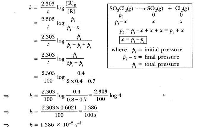 important-questions-for-cbse-class-12-chemistry-kinetics-23