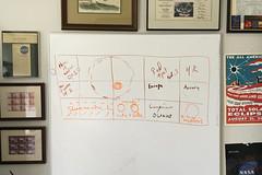 jupiter white board