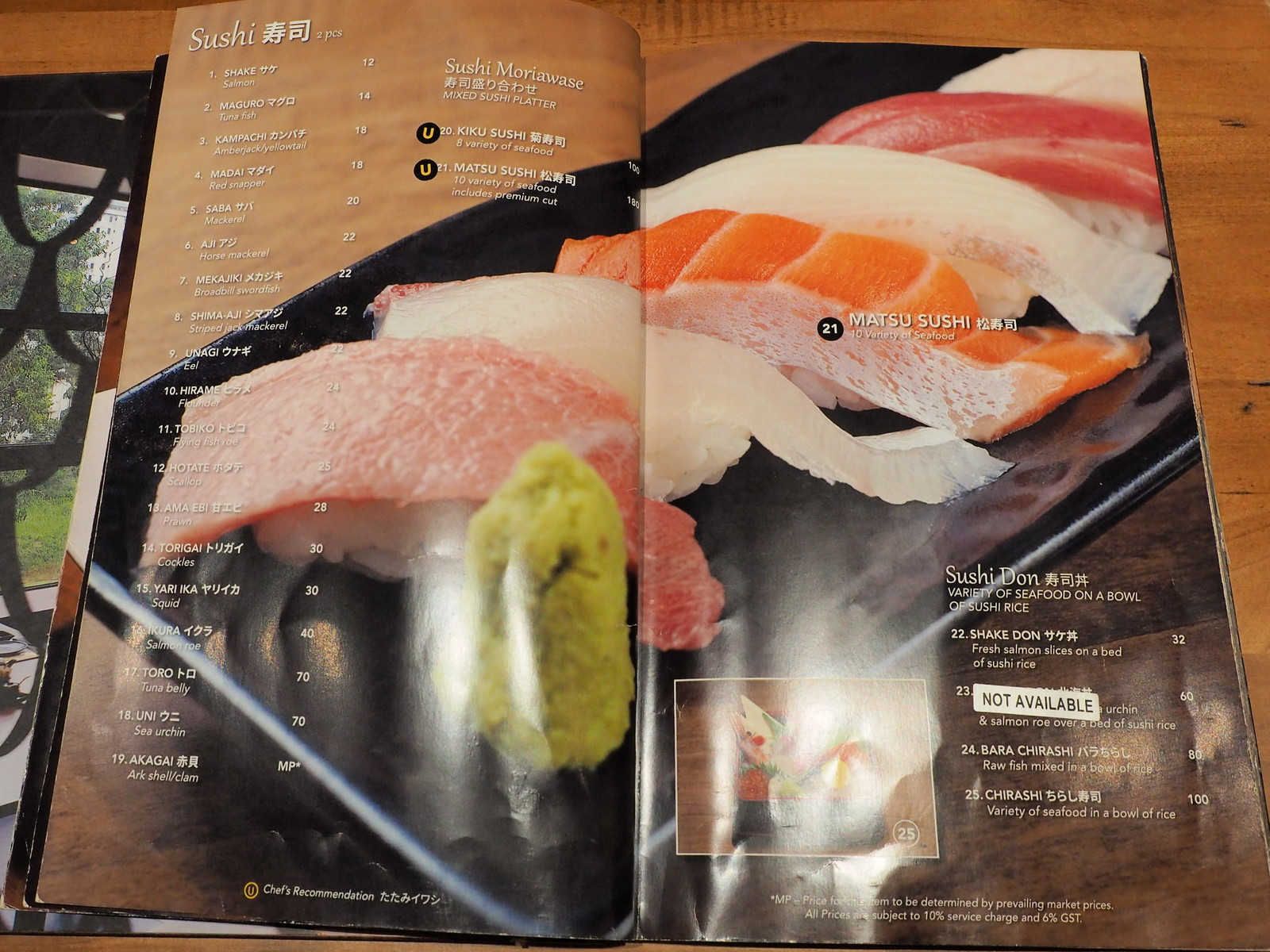 Uroko Japanese Cuisine's Sushi Menu