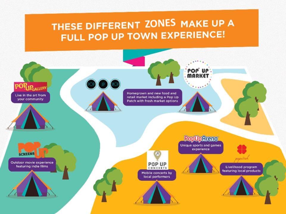 Pop Up Town Map