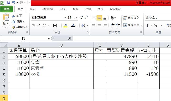 家俱預算表