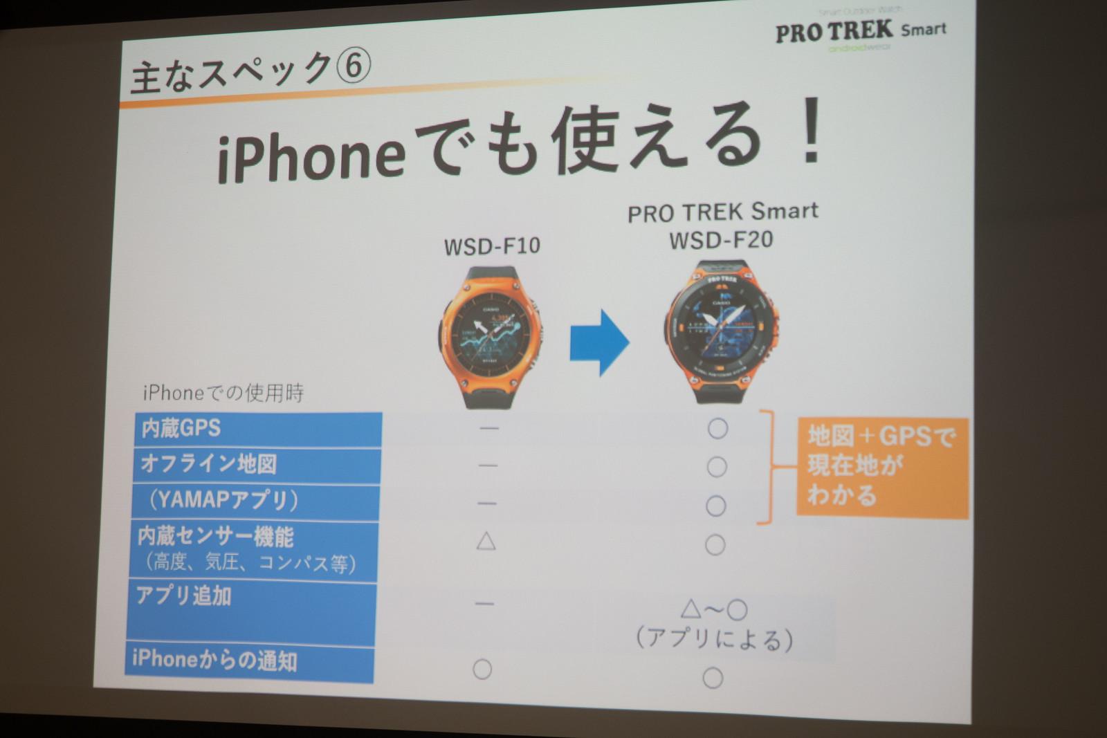 PRO_TREK_Smart-28