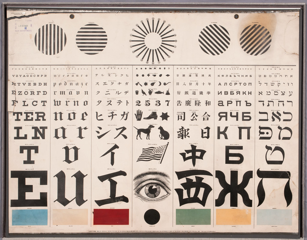 George Mayerles Eye Test Chart Ca 1907 The Public Domain Review