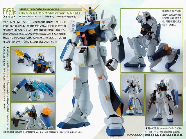 THE ROBOT SPIRITS <Side MS> Gundam NT-1 Alex ver.A.N.I.M.E.