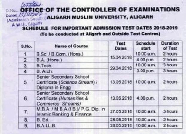 AMU Admission 2018 Date