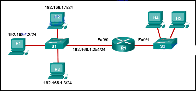 ccna-4-final-exam-answers-183