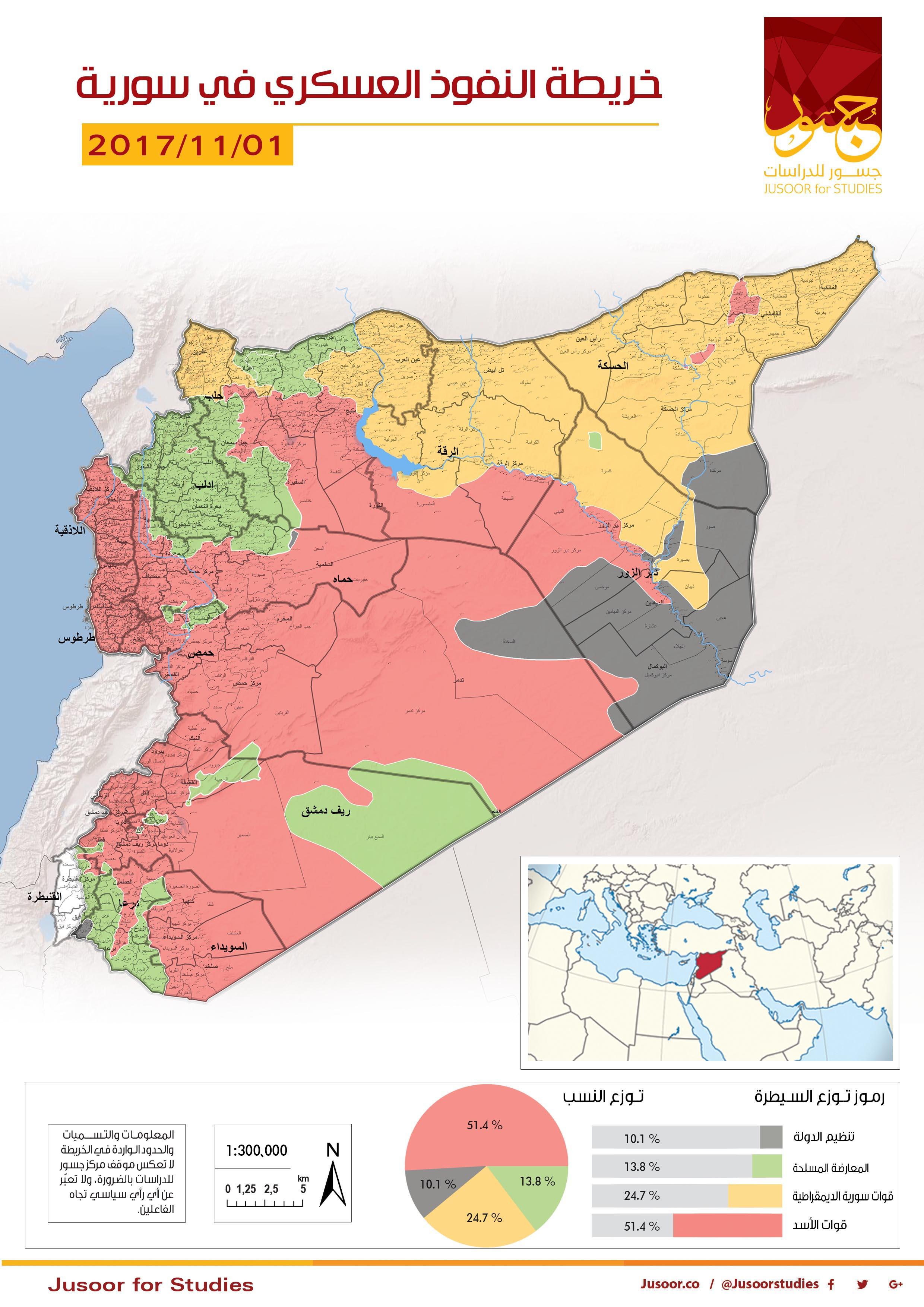 خريطة توزع السيطرة القوى في سوريا - جسور للدراسات