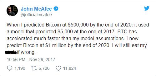 """Trùm diệt virus John McAfee: """"Đến năm 2020 mà bitcoin không đạt 1 triệu USD, tôi sẽ tự cắn vào của quý"""""""