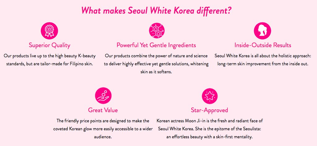 What makes Seoul White Korea different?