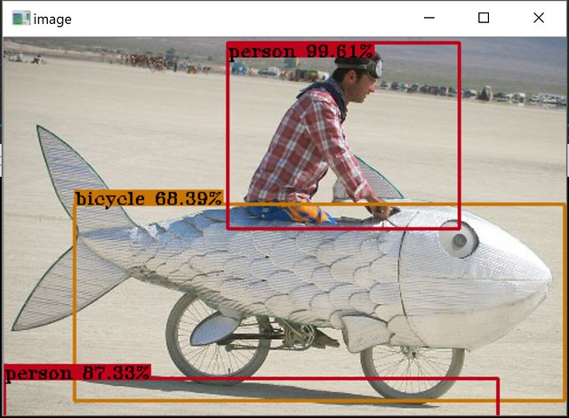 OpenCV DNN speed compare in Python, C#, C++