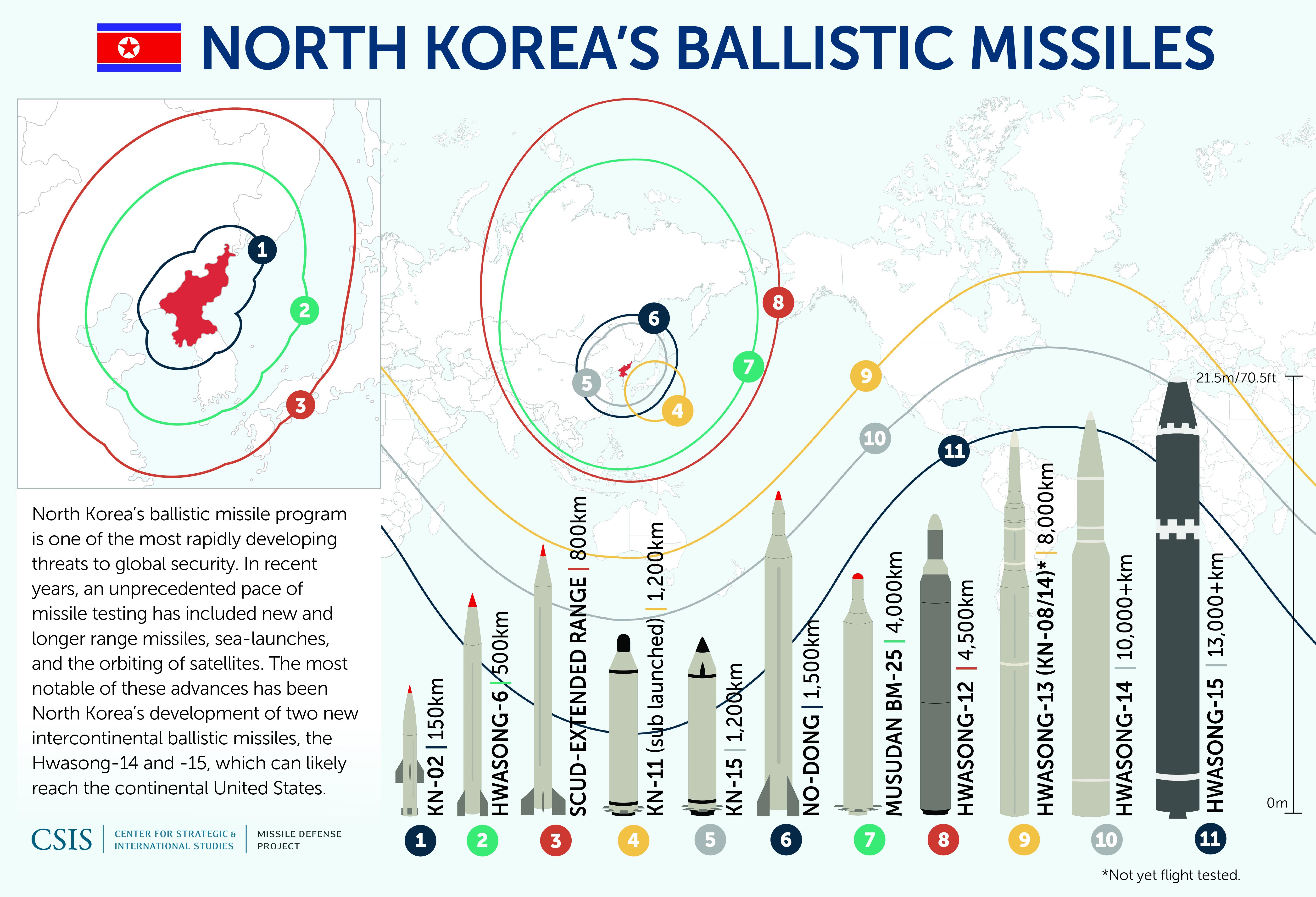 North Korean Missiles_update_12.17
