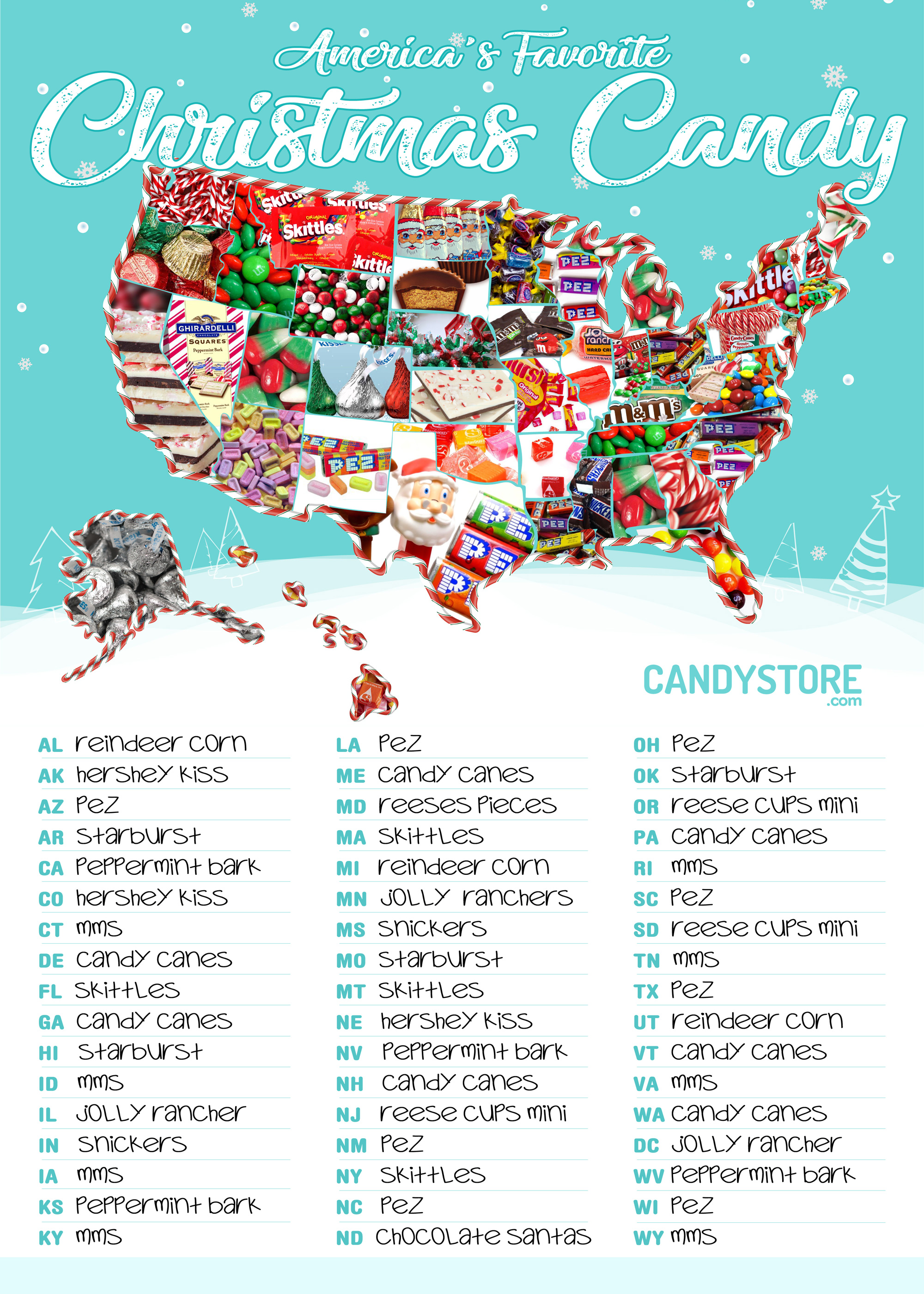top christmas candy by state interactive map candystorecom - Christmas Candy Corn