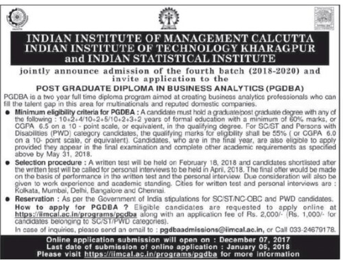 IIM Calcutta PGDBA Exam Details