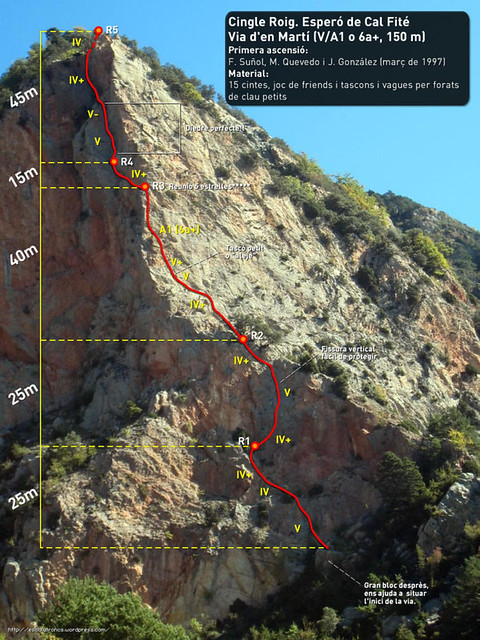 La Vall de Lord -01- Cal Fité -01- Cingle Roig -01- Esperó de Cal Fité (Escalatroncs)