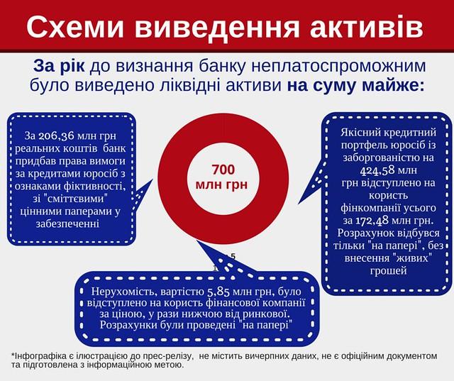Petrocomerc-Ukraine_infografics_2