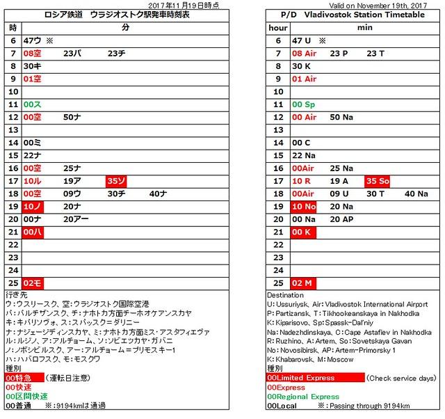 Vladivostok station timetable