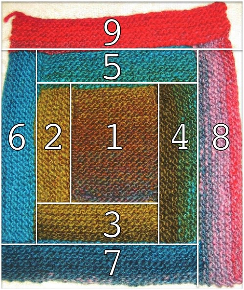 Knit log cabin blanket square with numbers showing the order in which the sections were knit