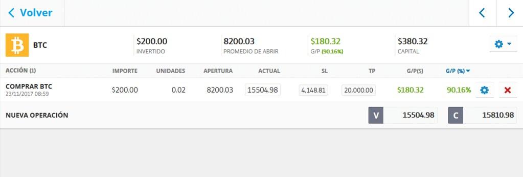 ganancia en Bitcoins  en la argentina