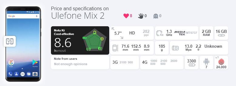 Ulefone Mix 2 スペック