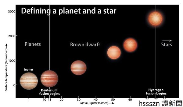 Defining-a-planet-and-star_600_351