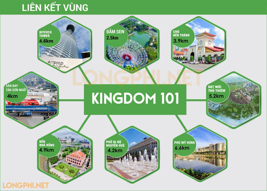 Tiện ích ngoại khu và liên kết vùng tại dự án Kingdom 101 q10.