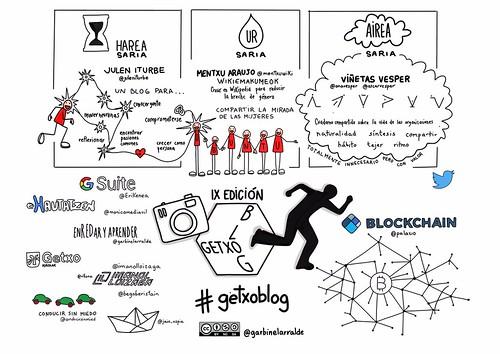 IX Encuentro Anual #GetxoBlog según Garbiñe Larralde