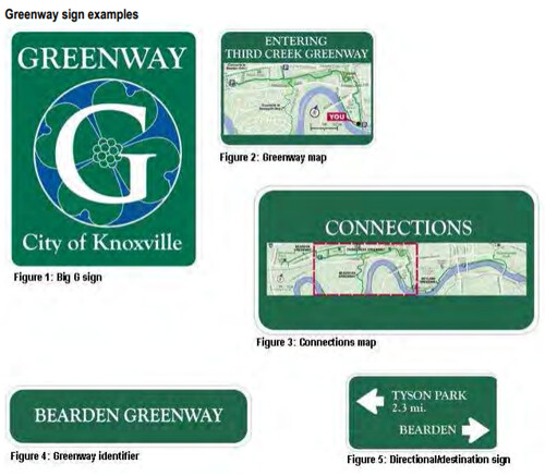 Knoxville Greenway signage examples