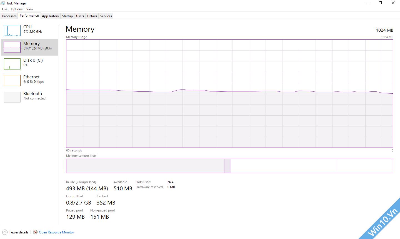 Ghost Windows 10 1709 Full Soft Full Driver 32bit/64bit by ThienIT 80