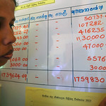 31501-013: Secondary Towns Water Supply and Sanitation Project in Sri Lanka