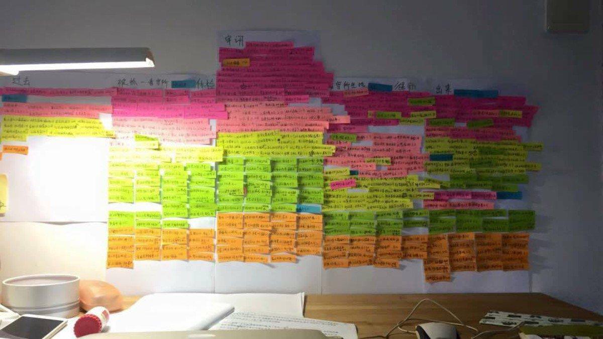 落筆之前,趙思樂會用便利貼整理思路與文章舖排,一篇萬字報道的元素可以貼滿一牆