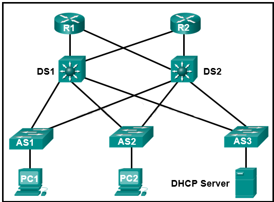ccna-4-chapter-5-network-address-translation-for-ipv4-exam-answers-7