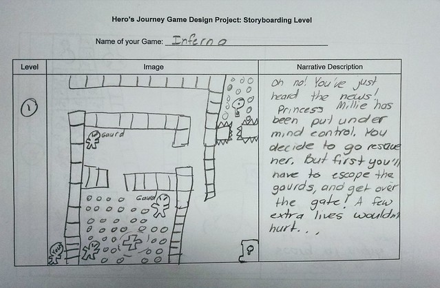 Storyboarding Video Game Design
