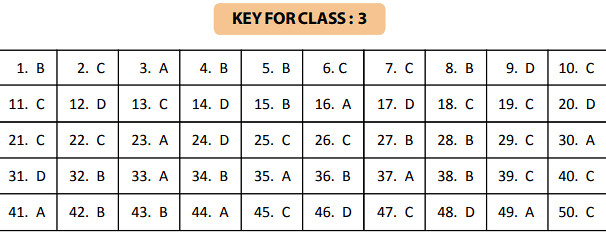 UIEO Answer keys 2017 for Class 3