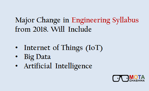 Change in Engineering Syllabus