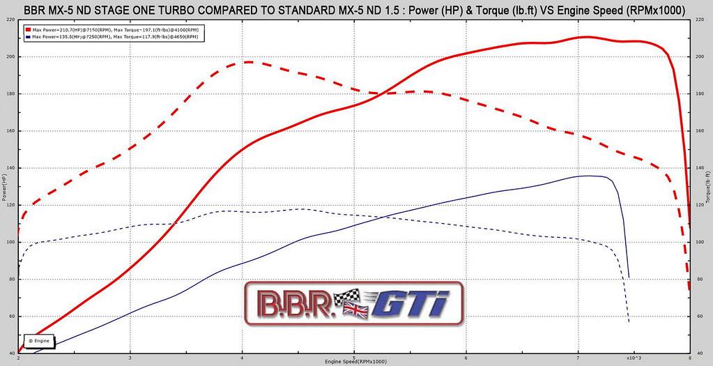BBR-Turbo-MX5-04