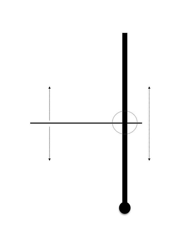 dünne und dicke Stange miteinander verbinden - aber wie`?