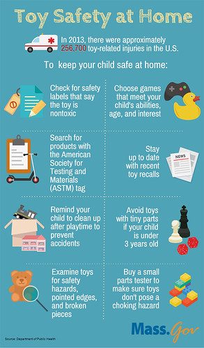 Toy-Safety-at-Home-Infographic