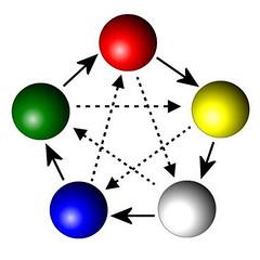 ★★使用した_File-5 elementos L.jpg_5_elementos_L_003