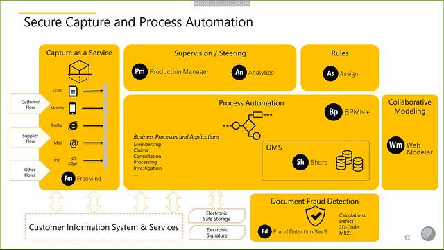 Column 2 – Page 6 – BPM, process automation, social business