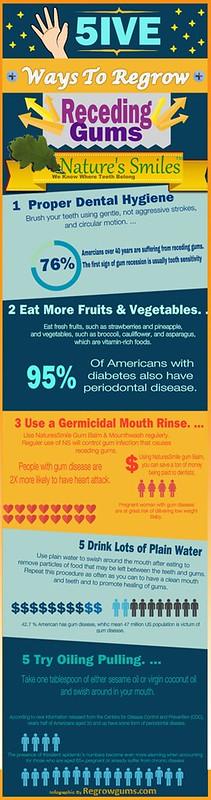 Naturessmile Gum Balm To Regrow Gums Naturally