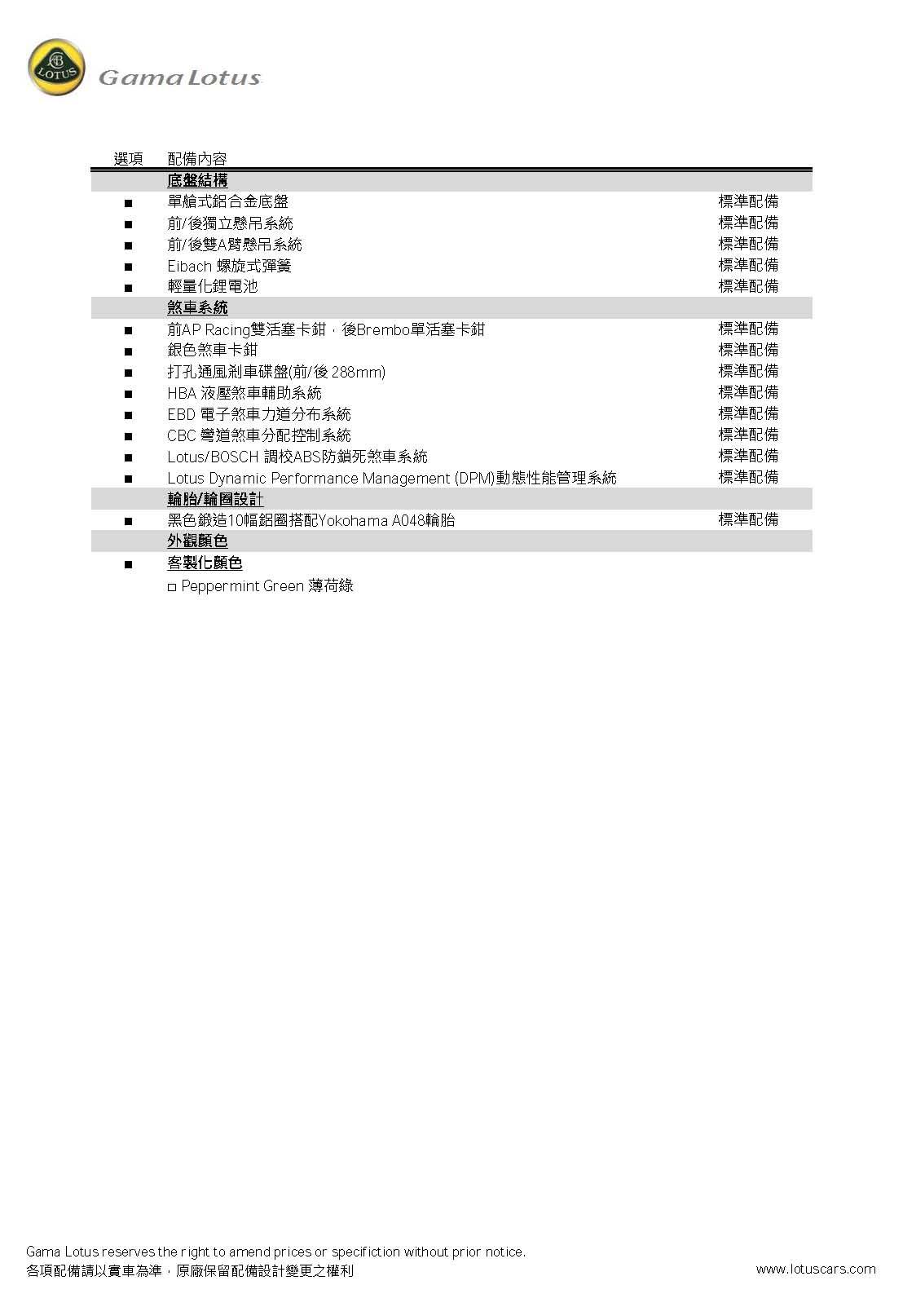 2017 Elise Cup 250 配備明細_頁面_2