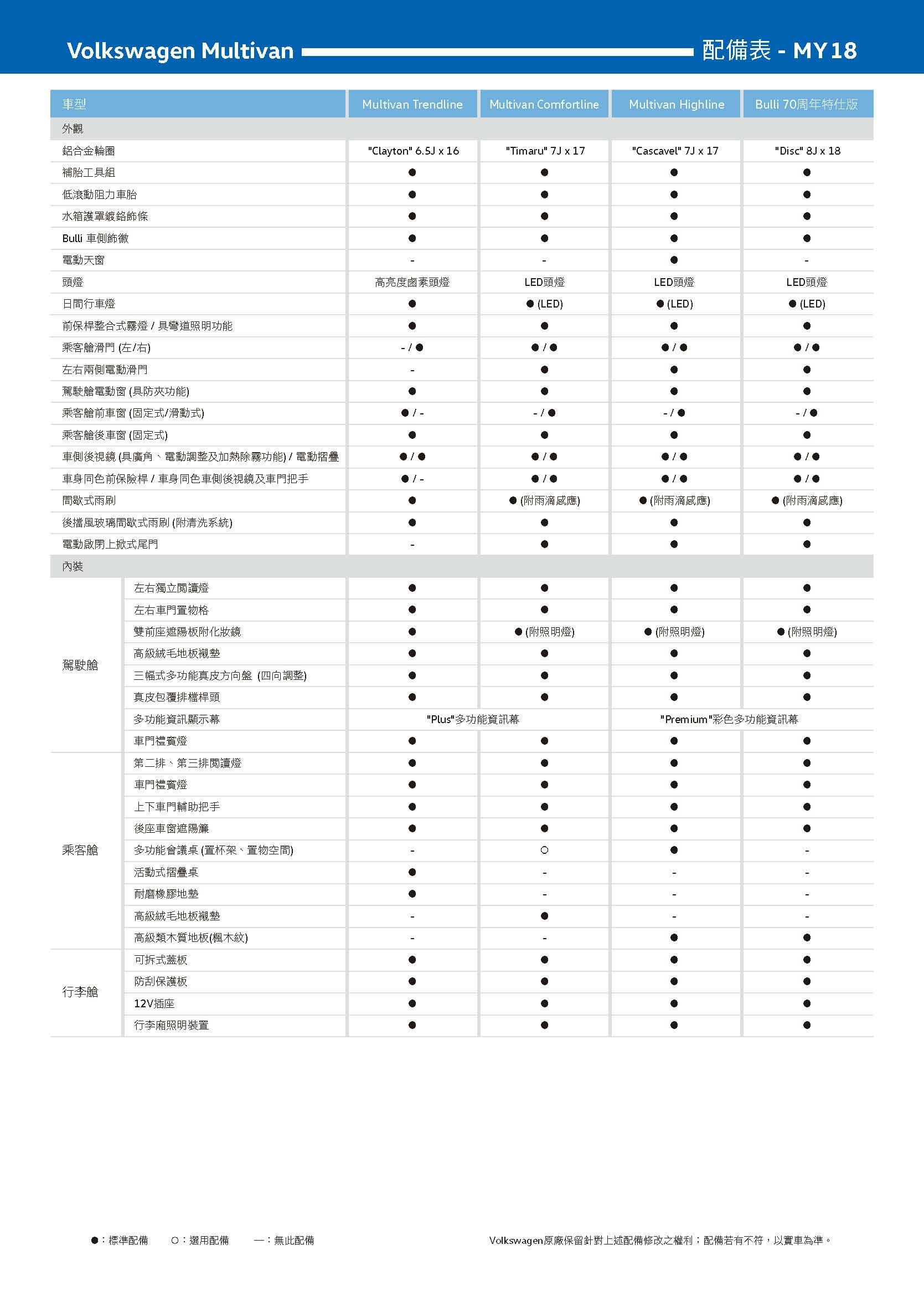 Multivan簡式型錄_頁面_5