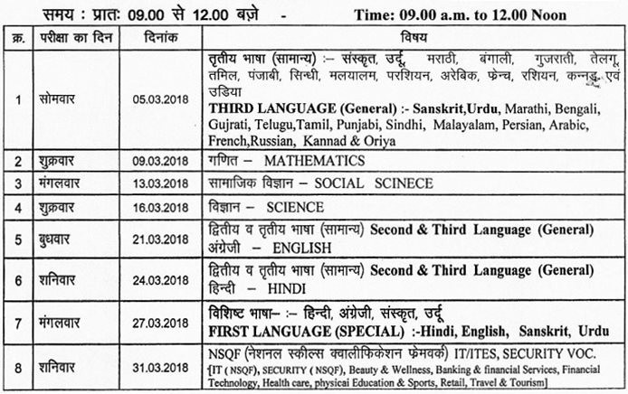 MP Board Time Table for Class 10 Exam