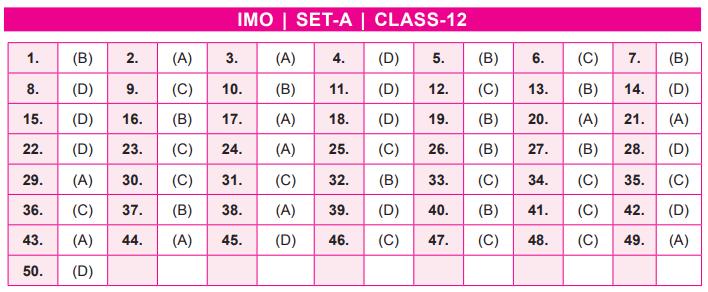 IMO Class 12