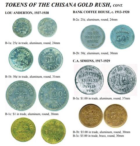 Tokens of the Chisana GoldRush