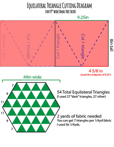 Equilateral Triangle Cutting Diagram for Hexagon Shaped Christmas Tree Skirt Quilt