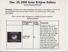 ParialSolarEclipse_25Dec2000_HomCavObservatory