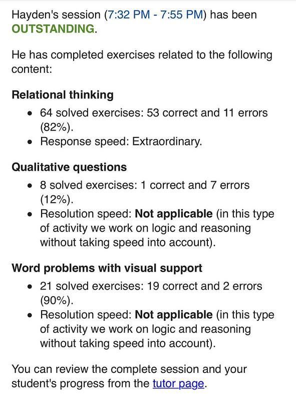 Smartick Method