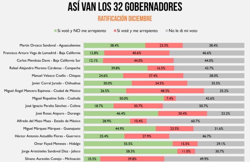 PÁG. 5 (2). Los resultados de la encuesta Arias.